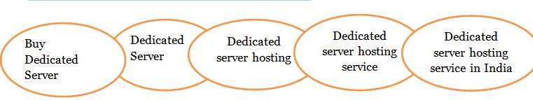 Dedicated Server Imafe
